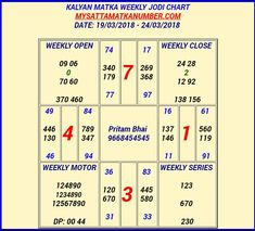 Lucky Numbers For Lottery, Lottery Numbers, Lottery Result Today, Lottery Results, Lottery Tips, Lottery Games, Fancy Numbers