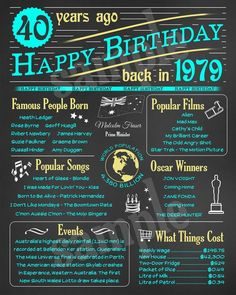 40 Years Ago in 1979 Australia 1979 Chalkboard Poster Instant 40th Birthday Presents, 40th Birthday Parties, Happy Birthday, 40th Birthday Ideas For Men, 40th Birthday Quotes, Happy 40th, Birthday Images, Birthday Greetings, Birthday Wishes