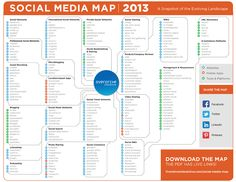 Social Media Map: All digital marketing tools in one place   #socialmedia #digital #marketing