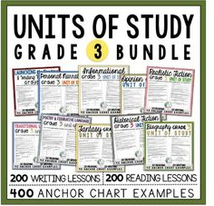 Bundles are available for grades 2-6. This massive bundle includes 10 month-long units of study Common Core lessons for both the reading and writing workshops, with detailed descriptions and chart examples for every lesson. It includes 400 lessons that cover every common core standard in reading literature and reading informational.