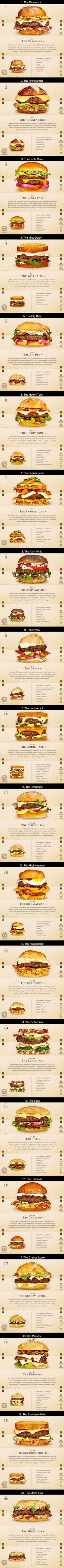 Glorious burger combinations pt.1