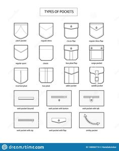 Illustration about Types of pockets. Background information with titles. Illustration of isolated, shape, element - 148066710 Fashion Terminology, Fashion Terms, Types Of Fashion Styles, Fashion Design Sketchbook, Fashion Design Drawings, Fashion Sketches, Fashion Illustration Tutorial, Fashion Figure Drawing, Vetements Clothing