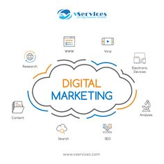 vServices is the professional logo design company. Provides best SEO services, video animation services, SMM services, SMO services etc. Best Seo Services, Seo Sem, Professional Logo Design, Competitor Analysis, Big Data, Digital Marketing, Social Media, This Or That Questions, Business