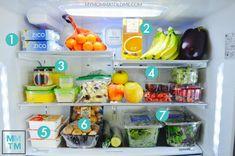 Dr Fuhrman Eat to Live Program 6 week Plan Nutritarian Healthy refrigerator clean eating fridge