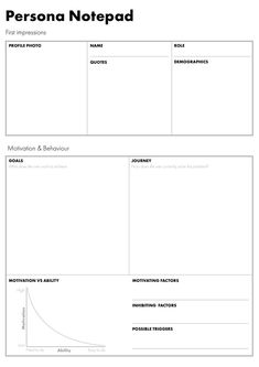 Creating Personas – Prototyping: From UX to Front End Design Thinking Process, Systems Thinking, Design Process, Customer Persona, Buyer Persona, Web Design, Tool Design, Game Design, Marca Personal