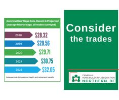 Consider the #Skilledtrades!Research shows that the wages for a skilled trade worker has gone up a lot in the last few years and will continue to rise. A survey of 1,000 companies across B.C. found that every was in need of a trade worker of some kind. Retirement Benefits, Has Gone, Health, Health Care, Salud