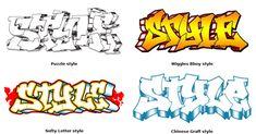 ubiwe.comComo Crear Graffitis Gratis