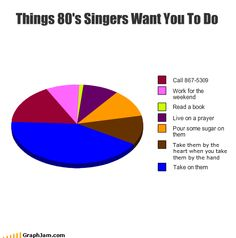 Haha...Things 80's singers want you to do...