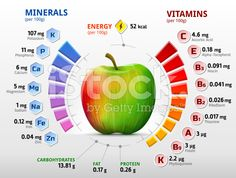 Best vitamins for women. Health remedies for vitamin deficiency symptoms. What vitamins should women take daily? Omega 3, Vitamin A, Vitamins For Women, Daily Vitamins, Natural Vitamins, Natural Health, Nutrients In Apple, Health Tips, Health And Wellness