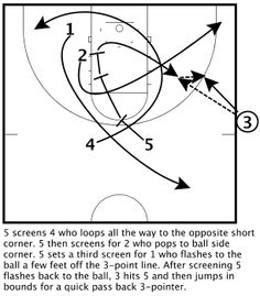 Texas Longhorns: Triple Stagger – Need 3