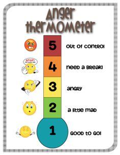 Genius image with regard to feelings thermometer printable