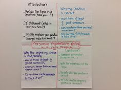 Science Notebooking, Teaching, and Technology: Persuasive/Argumentative Writing - 5th Grade