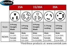 4 prong twist lock plug wiring diagram 4 image 20a 250v plug wiring diagram 20a auto wiring diagram schematic on 4 prong twist lock plug