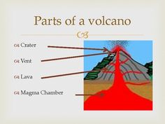 This introduces volcano vocabulary:Magma ChamberLavaCraterVentIt also has some information about famous volcanos.  This PDF file is a good for a word wall or themed bulletin board.