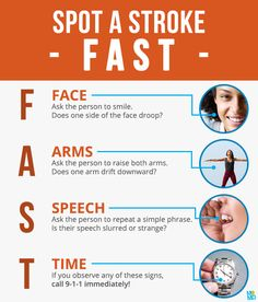 Use FAST to Remember The Warning Signs of A Stroke.