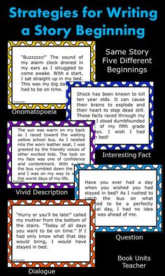 Strategies for Writing a Story Beginning ~ Free lesson activities for teaching students to write a hook for their narratives.