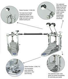 Dixon PP-K900D Dual Beater Kick Drum Pedal