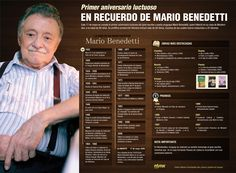 La vida de un gran escritor: Mario Benedetti | Club de Lectura de Forocoches