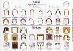 arco árabe - Buscar con Google
