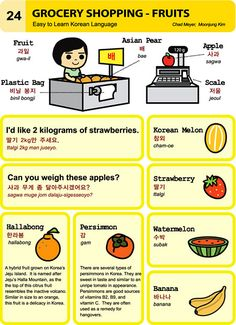 24 Learn Korean Hangul Grocery Shopping - Fruits