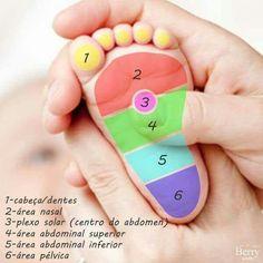 Periodontal Disease in Kids – Kinderscape Massage Bebe, Baby Massage, Baby Health, Oral Health, Little Babies, Baby Kids, Point Acupuncture, Prenatal Massage, Baby Shark