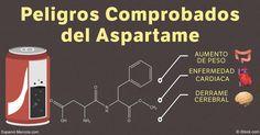 La investigación muestra que los endulzantes artificiales reducen los productos químicos supresores del apetito y alientan los antojos de azúcar. http://articulos.mercola.com/sitios/articulos/archivo/2016/11/09/podesta-riesgos-del-aspartame.aspx
