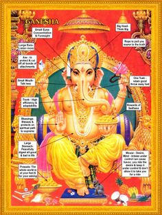 Ganesha Significance