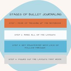 Are you afraid of messing up your bullet journal? Almost all of us go through these stages. It's part of the learning process and almost necessary to figure out what works best for you. So if you are on this path, no worries. You'll figure it out - I promise. Which stage are you in? #bulletjournallove #bulletjournalcommunity What Works, Learning Process, Mess Up, Figure It Out, No Worries, Bullet Journal