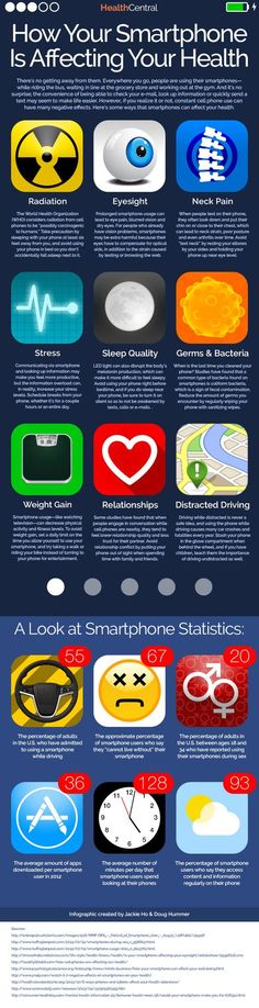 How Your Smartphone Is Affecting Your Health (INFOGRAPHIC) - Diet & Exercisealso see:https://www.facebook.com/emrareusafeSA?