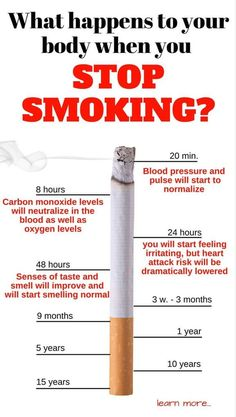 Quit Smoking Tips. Kick Your Smoking Habit With These Helpful Tips. There are a lot of positive things that come out of the decision to quit smoking. You can consider these benefits to serve as their own personal motivation Quit Smoking Motivation, Help Quit Smoking, Giving Up Smoking, Stop Smoking Cigarettes, Smoking Addiction, Stop Smoke, What Happened To You, Workout, Weight Gain