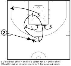 New York Knicks - Side Swing Need 3