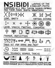 """Nsibidi is a writing system of the Ejagham people of Nigeria. It is seen on tombstones, secret society buildings, costumes, ritual fans, headdresses, textiles, and in gestures, body and ground painting..."