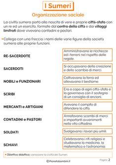I Sumeri: Schede didattiche per la Scuola Primaria | PianetaBambini.it Activities For Kids, Improve Yourself, Let It Be, Education, School, Milani, Montessori, Infographics, Desktop