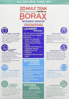 Use Borax to create your own detergent or bathroom and toilet bowl cleaner. | 37 Seriously Useful Tips Every Neat Freak Needs To Know