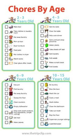 Use these age appropriate chore lists to create a chore chart for your kids. I like to pick 1 or 2 new chores each year to add my kids' responsibilities. There are lots of good ideas here! Kid Chores, List Of Chores, 7 Year Old Chores, Preschool Chores, Chore List For Kids, Chores For Kids By Age, Toddler Chores, Children Chores, Weekly Chores