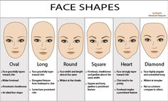 Common Female Face Shapes | My Facelift Advices. The Best Thread Lift Cost and V Lift Cost in Singapore.
