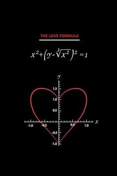 (100+) love equation   Tumblr
