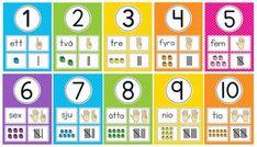 Väggkort med siffror 1-10 Preschool Learning Activities, Preschool Classroom, Preschool Worksheets, Infant Activities, Numbers Preschool, Math Numbers, Learn Swedish, Swedish Language, Math For Kids