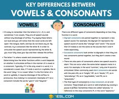 The Key Differences Between Vowels And Consonants - 7 E S L