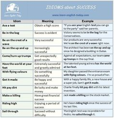 IDIOMS about SUCCESS