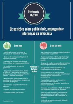 O cuidado com o uso da publicidade e marketing jurídico nas redes sociais | Astrea