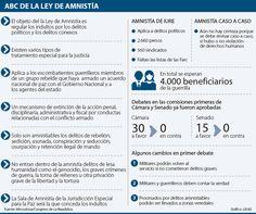 Los cambios que ha tenido la Ley de Amnistía tras su paso por el Congreso