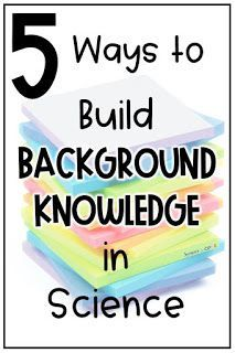 Unfortunately, some students will come into your classroom with without any background knowledge in science. Here are 5 strategies to QUICKLY provide students with background information they need to know to understand key concepts and feel successful. Middle School Hacks, Middle School Teachers, Parents As Teachers, Middle School Science, School Tips, Earth Science Activities, Science Curriculum, Science Classroom, Teaching Science