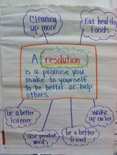 Fantastic First Grade Froggies: New Year's Resolutions