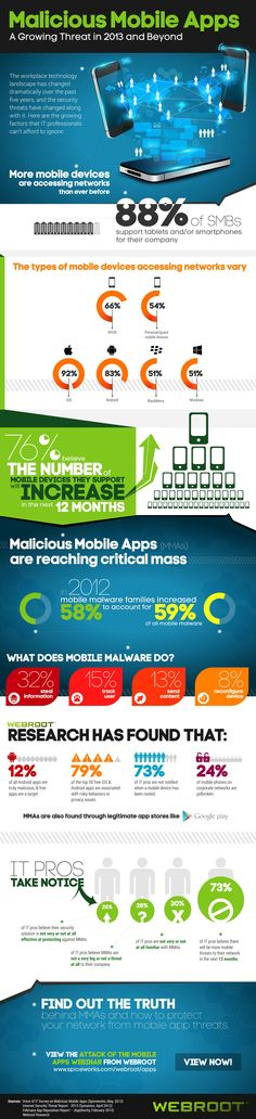 Infographic: Malicious Mobile Apps  http://www.webroot.com/us/en/business/resources/infographics/malicious-mobile-apps #Mobile #InternetSecurity