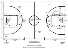 volleyball court diagram with dimensions | Diagram | Pinterest ...