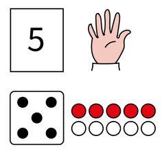 5, vijf, vingerbeeld, dobbelsteen, kralenketting, rekenrek