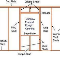 how to build a door frame rough