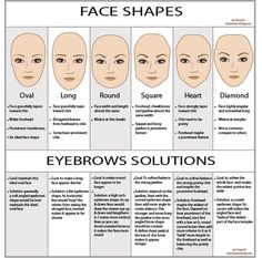 Augenbrauen-Form For Each Gesichtsform - Eye Makeup All Things Beauty, Beauty Make Up, Hair Beauty, Eyebrow Makeup, Skin Makeup, Eyebrow Tips, Eyebrow Wax, Permanent Makeup Eyebrows, Makeup Brushes