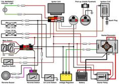 golf cart yamaha wiring diagram